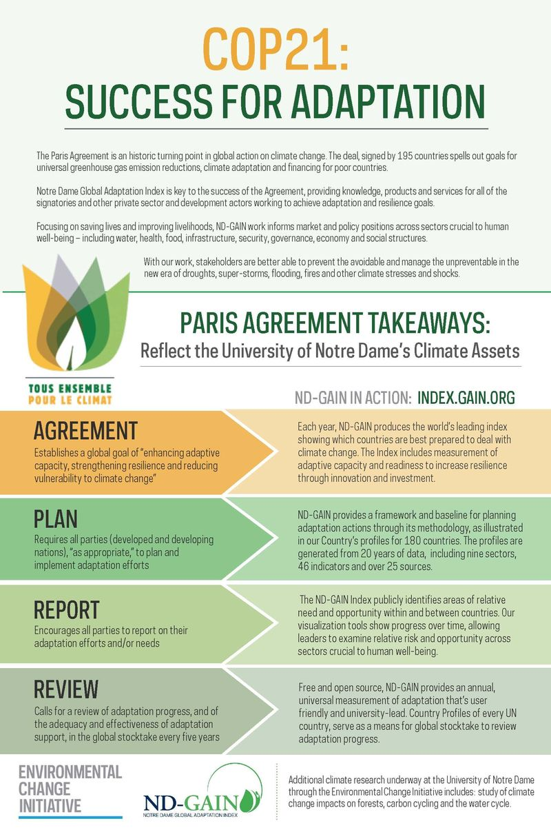 paris_agreement